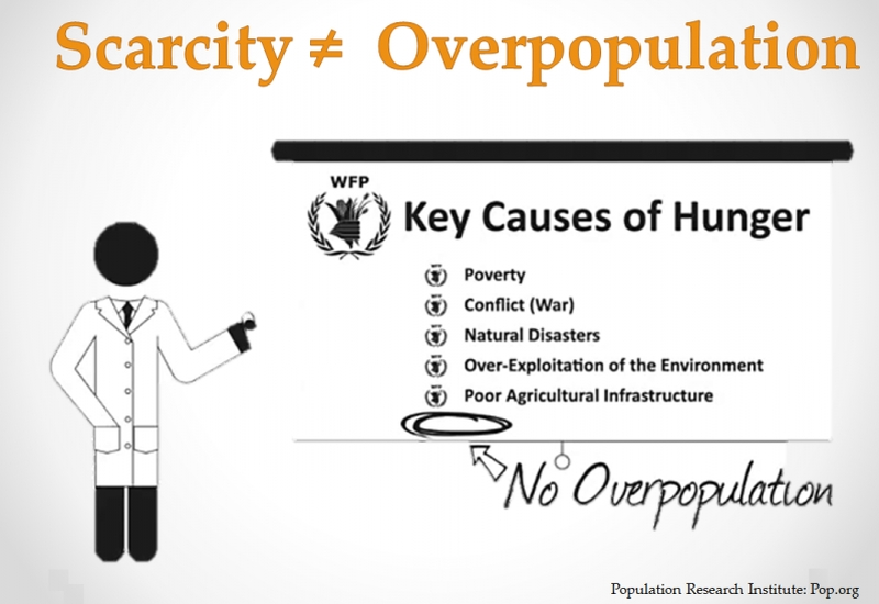 scarcity-does-not-equal-overpopulation