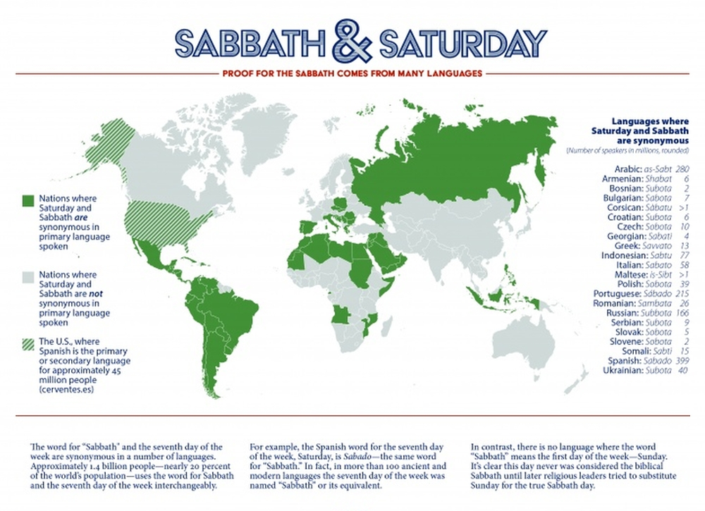names-for-saturday-in-languages-prove-which-day-true-sabbath